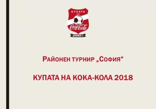 Coca-Cola Cup 2018: София…